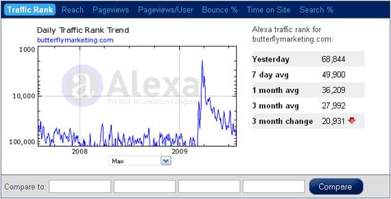 Prelaunch Beispiel 1 Butterflymarketing.com