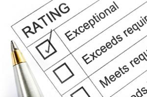 Rating-Liste