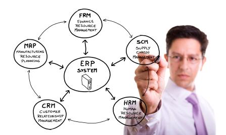Der Wachstums-Bremsklotz ERP
