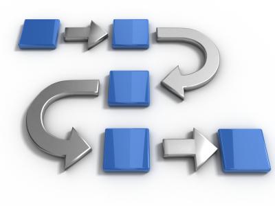Durch veränderte Geschäftsprozesse werden enorme Kräfte frei
