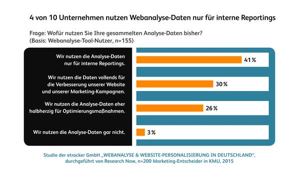 Webanalyse_1