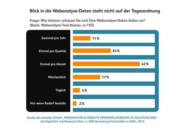 Webanalyse_2