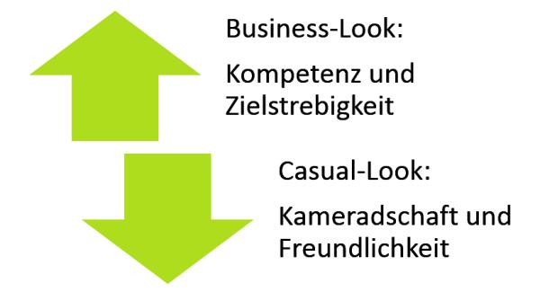 Day Informal, Business Casual und Co - Wofür stehen die unterschiedlichen Dresscodes Grafik 2