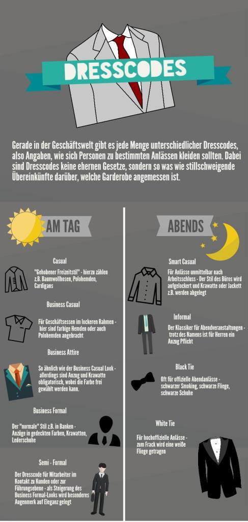 Infografik: Übersicht Dresscodes. Bildquelle: http://karrierebibel.de/dresscodes-von-casual-bis-business-casual/