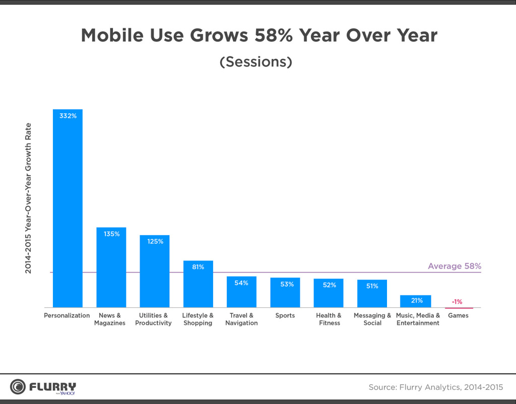 mobile_trends