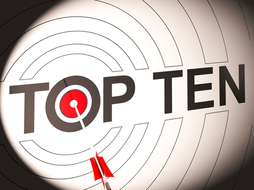 Die Top 10 der überstrapaziertesten Buzzwords in Karrierenetzwerken