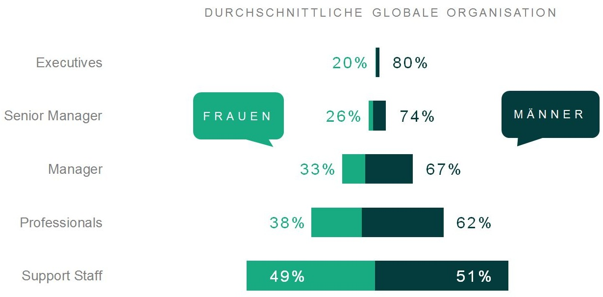 when-women-thrive-graphic2-press-release-germany-1230x605