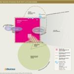 Infographik: Der deuteche E-Commerce-Markt 2016 nach Unternehmen