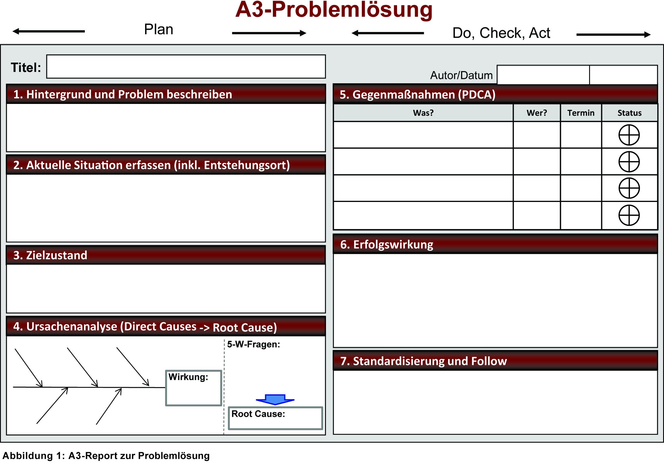 Neue-Routinen-entwickeln-Grafik1_A3-Report
