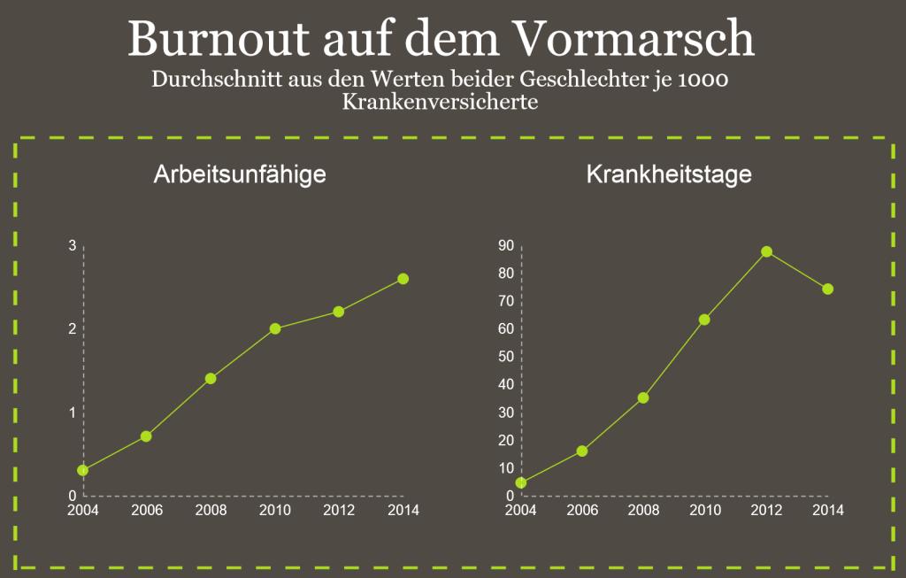 Bildquelle: BKK-Bundesverband