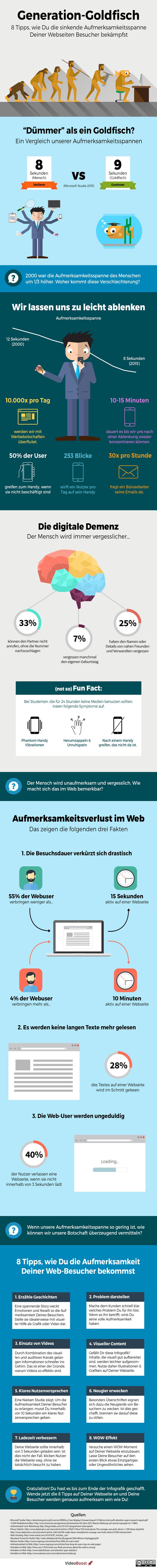 infografik-aufmerksamkeitsspanne-generation-goldfisch-700px