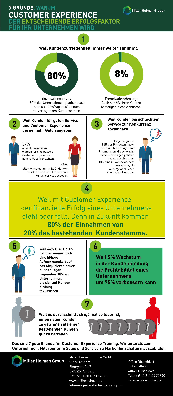 InfografikCX-AG