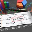 Branding-Konzept