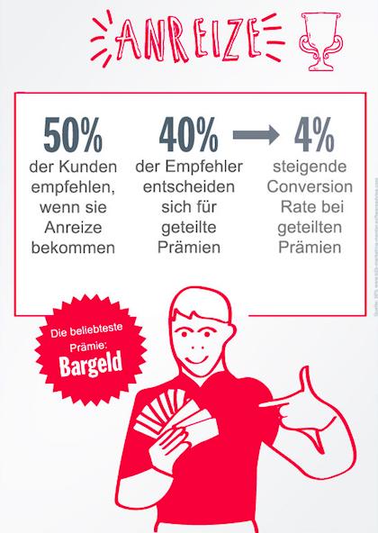 Quelle: Tellja GmbH