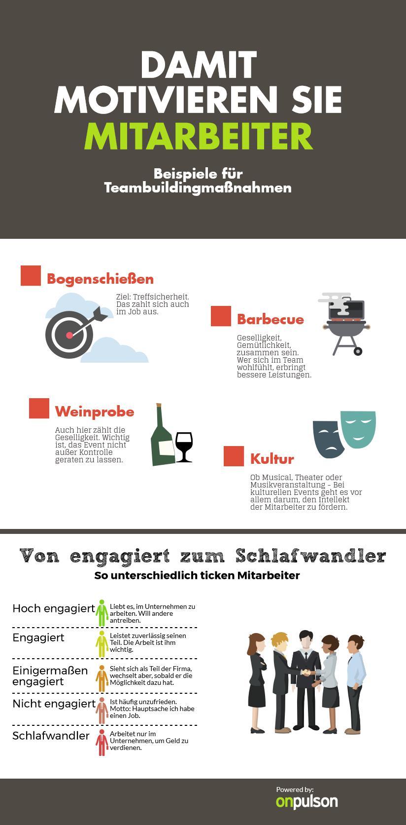 Infografik Mitarbeitermotivation