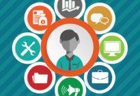 Management der Kundenerfahrung