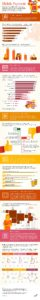 Mobile Payment Infografik