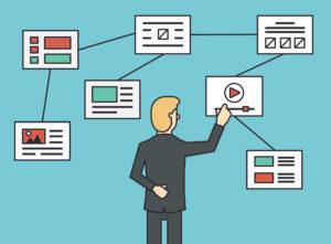 Verwenden von Website-Flussdiagrammen Sitemap-Verbindung, Arbeitsalgorithmus und Struktur der Navigationssite.