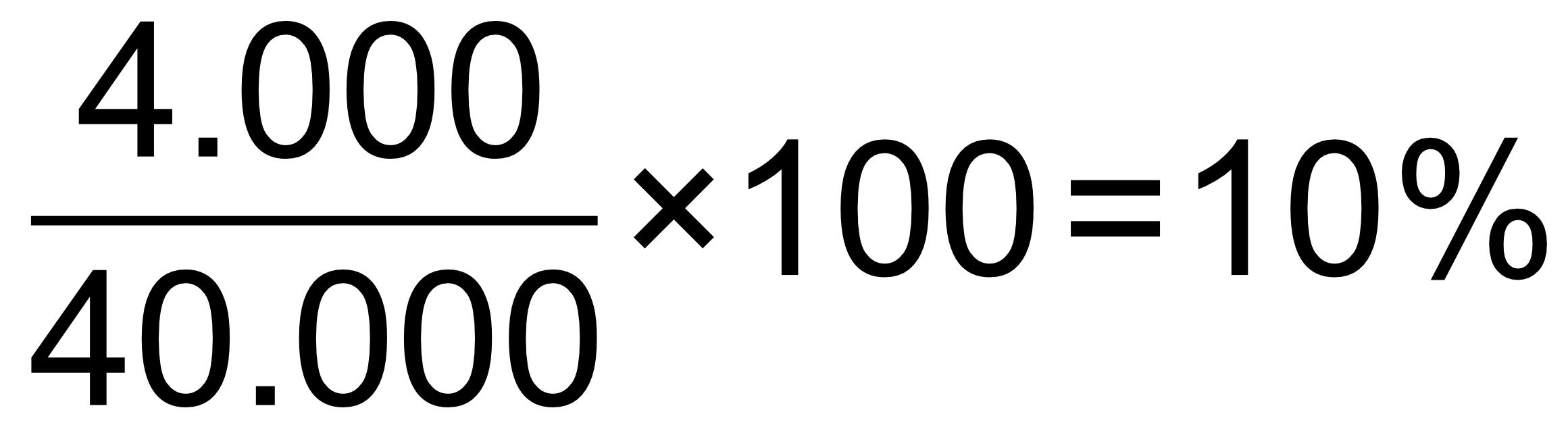 Beispiel zur Berechnung der Umsatzrentabilität