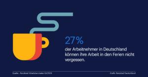 Randstad Umfrage-Ergebnisse zu Arbeitnehmern im Urlaub