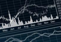 Kurve auf einem Chart