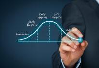 Produktlebenszyklus: Phasen