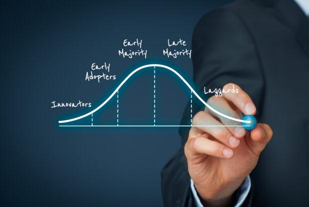 Produktlebenszyklus: Definition, Phasen und Beispiele